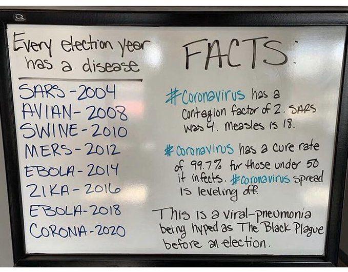 Coronavirus and social media memes go viral over the internet ...